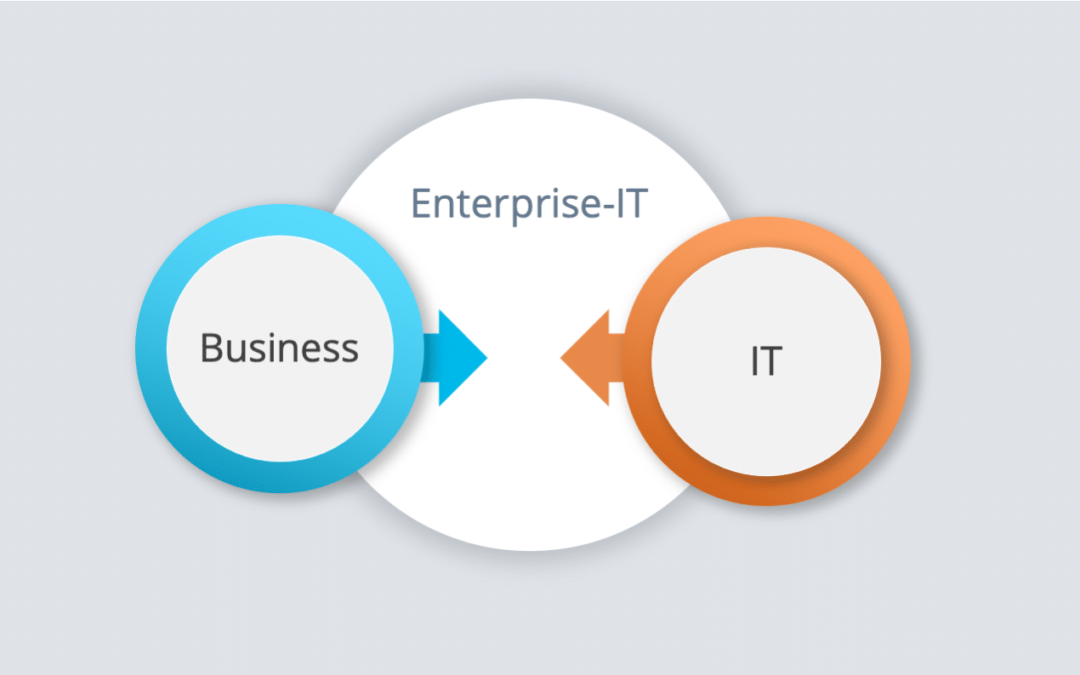 Model-based application development and enterprise low code bring business and IT together